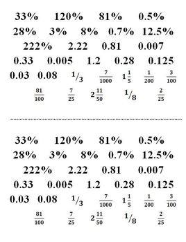 Cut'N'Paste Decimals, Fractions, and Percents