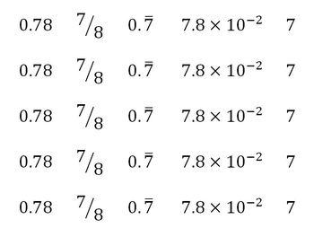 Cut'N'Paste Ordering Rational Numbers