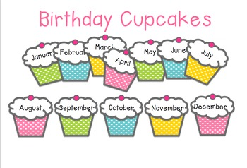 Cute Birthday Cupcake Display
