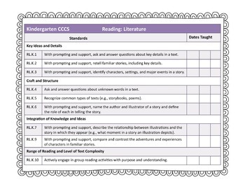 Grades K-5 ELA Common Core Checklist for Multiple Grades
