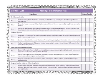 Grade 5 ELA Common Core Standards Checklist for Fifth Grade