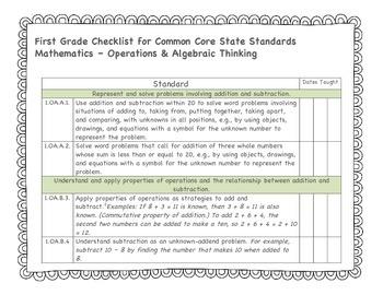 Grade 1 Math Common Core Standards Checklist for First Grade 1