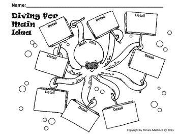 Graphic Organizers for Fiction and Non-fiction