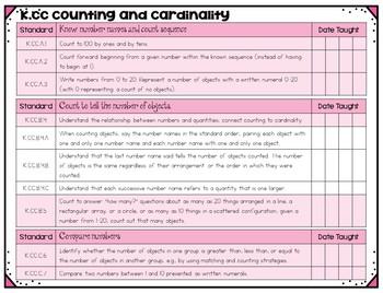 Kindergarten Math Common Core Standards Checklist