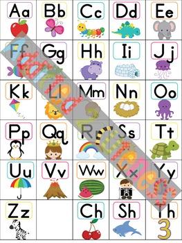 Cute Letter Sound Linking Alphabet Chart