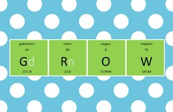 Cute Periodic Table Science Posters Lime, Blue and White Polka Dot