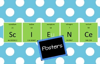 Cute Periodic Table Science Posters Lime, Blue and White P