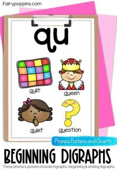 Phonics Posters - 25 Initial and Final Consonant Digraphs and Trigraphs