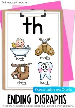 Phonics Posters - Consonant Digraphs and Trigraphs