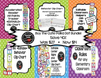 Cute Polka Dots Classroom Decor BUNDLE!  Save 40%