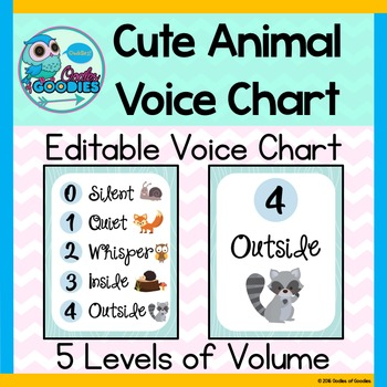 Cute Woodland Animals Themed - Voice Level Chart - EDITABLE
