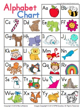 simple alphabet chart by maria gavin teachers pay teachers. Black Bedroom Furniture Sets. Home Design Ideas