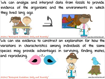 Cutest EVER Common Core SCIENCE STANDARDS Posters for 3rd / Third Grade!