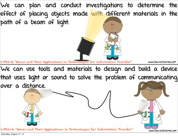 Cutest EVER Common Core SCIENCE STANDARDS Posters for First / 1st Grade!