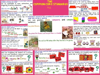 Cutest EVER Common Core SCIENCE STANDARDS Posters for Kindergarten and PreK!