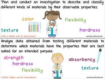 Cutest EVER Common Core SCIENCE STANDARDS Posters for Second / 2nd Grade!