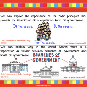 Cutest EVER Common Core SOCIAL STUDIES STANDARDS Posters for 3rd/ Third Grade!