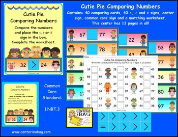 Cutie Pie Comparing Numbers (Comparing two-digit Numbers)