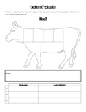 Cuts of Meat Worksheet accompanies Meats powerpoint for Cu