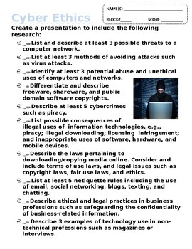 Cyber Crime Ethics Research Rubric