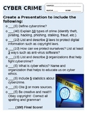 Cyber Crime Research Rubric