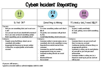 Cyber Incident Reporting