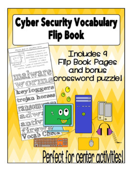 Cyber Safety Vocabulary Flip Book - What is malware?