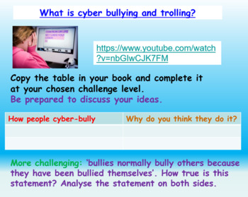 Cyber bullying and e-safety (cyberbullying 1hr PP, activities and worksheet)