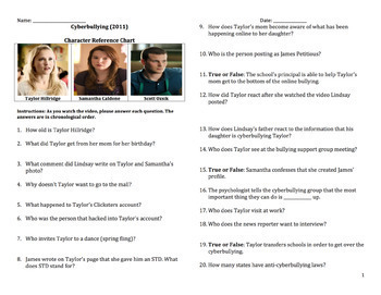 Cyberbullying (2011) - Complete Movie Guide, Discussion Q's, and Case Studies