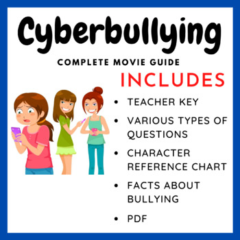 Cyberbullying (2011) - Complete Movie Guide, Discussion Q'