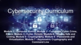 Cybersecurity Nine Week Curriculum Part 1