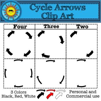 Cycle Arrow Clip Art