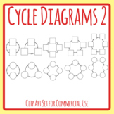 Cycle Diagrams 2 Blank Life Cycle or Other Cycle Templates Clip Art Commercial
