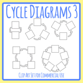 Cycle Diagrams 3 Blank Life Cycle or Other Cycle Templates Clip Art Commercial