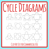Cycle Diagrams - Blank Life Cycle or Other Cycle Templates Clip Art Commercial