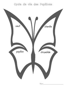 Cycle de vie des papillons d'art et d'écriture - Butterfly Life Cycle Activities