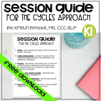Cycles Approach Session Guide Handout for Speech Therapy