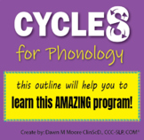 Cycles For Phonology ~ How To Do Cycles!