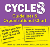 Cycles Guidelines and Organizational Chart
