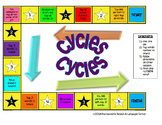 Cycles and Articulation Game Board