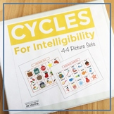 Cycles for Intelligibility and Open-Ended Games