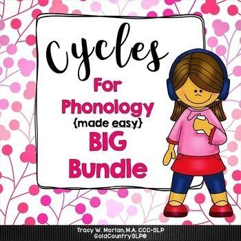 Cycles for Phonology - BIG BUNDLE