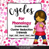 Cycles for Phonology CR Cluster Reduction S-blends & BONUS