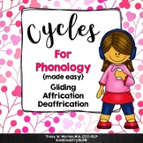 Cycles for Phonology Gliding Affrication Deaffrication BON