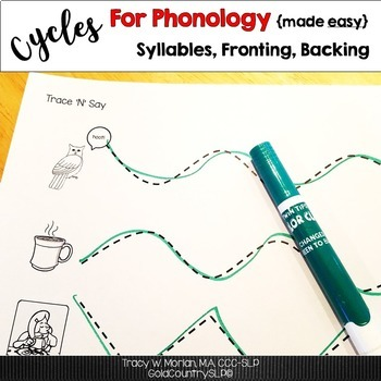 Cycles for Phonology Syllables, Fronting, Backing & BONUS #cyclesforphonology