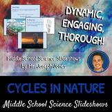 Cycles in Nature: A Life Sciences Slideshow!