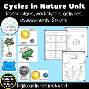 Cycles in Nature {Digital & PDF Included}