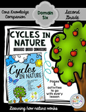 Cycles in Nature ~Second Grade