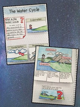 Cycles in Space & Nature Interactive Notebook