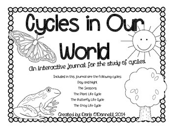 Cycles in our World
